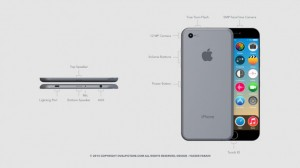 iphone-7-caracteristiques
